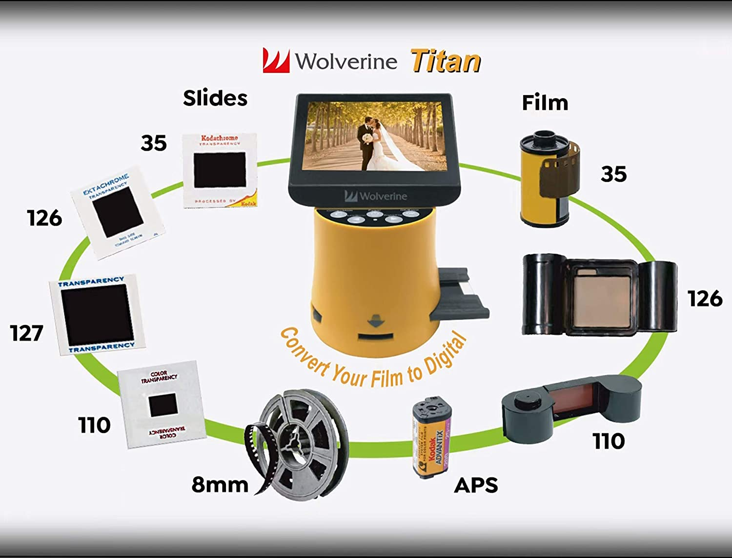 "Titan 8-in-1 20MP High Resolution Film to Digital Converter with 4.3"" Screen and HDMI Output, Worldwide Voltage 110V/240V AC Adapter Plus (3) Wolverine Slide Trays (Black) Bundle"
