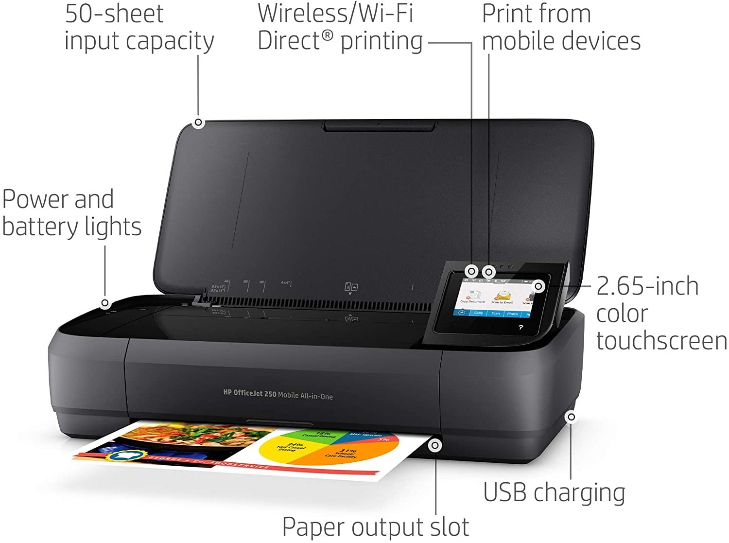 All-in-One Portable Printer with Wireless & Mobile Printing (CZ992A), Black, Normal