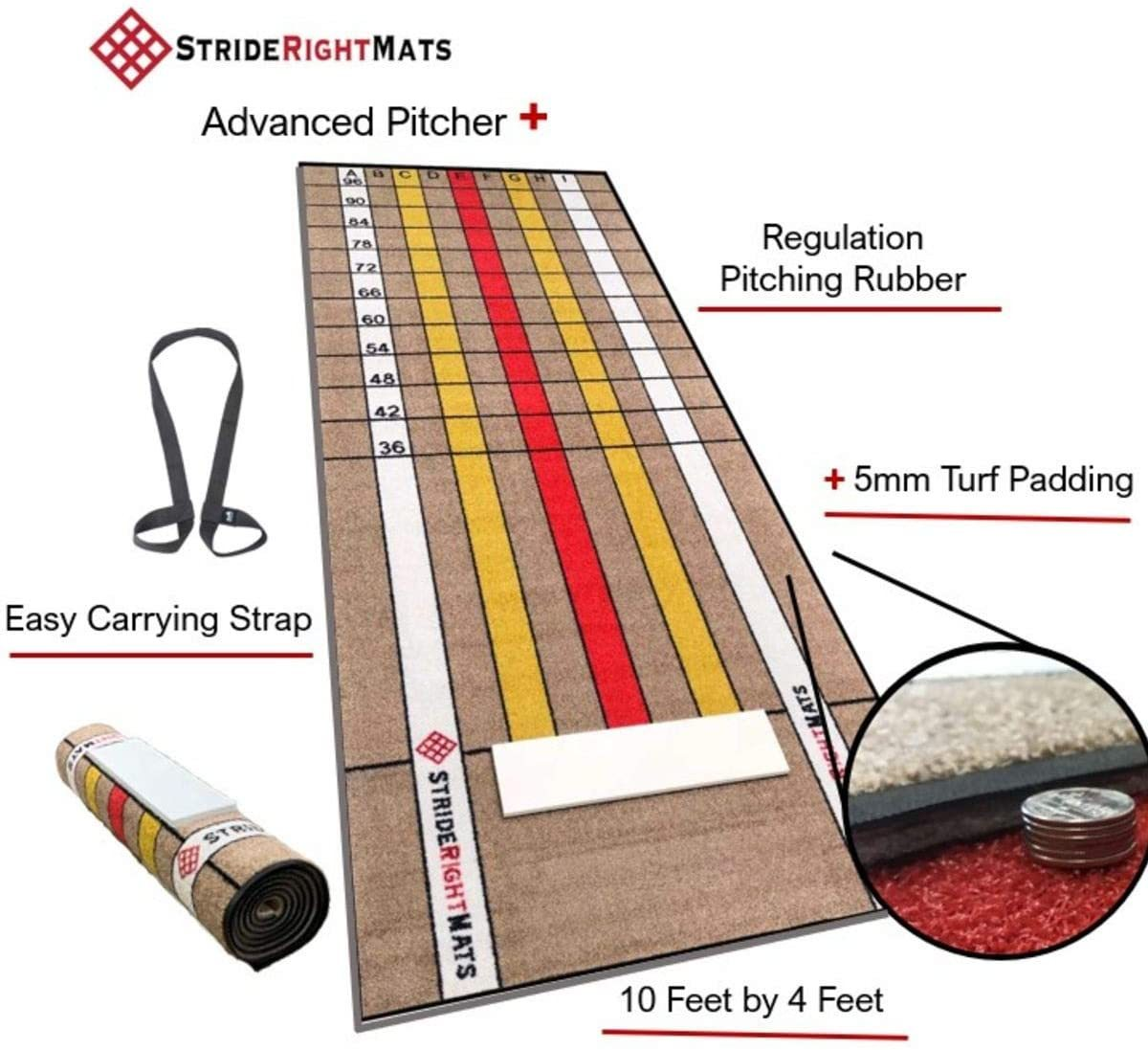 Baseball/Softball Dual Purpose Instructional Pitching Mat | Mound Overlay Stance & Stride Throwing Trainer with Power Lanes & Pitching Rubber | Stride Right Mats: Advanced Pitcher