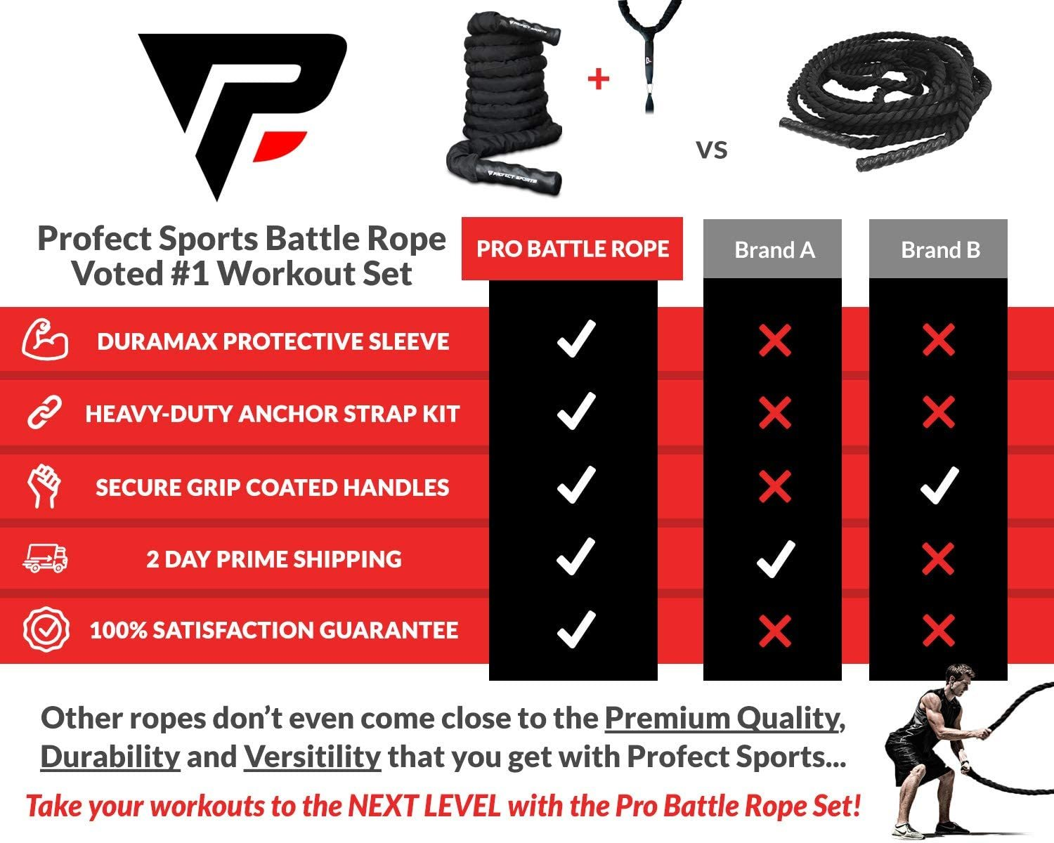 Battle Ropes with Anchor Strap Kit - Upgraded Durable Protective Sleeve - 100% Poly Dacron Heavy Battle Rope for Strength Training, Cardio Workout, Crossfit, Fitness Exercise Rope